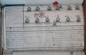 © Joaquín Torres, Francisco de Miranda's Archives (Venezuela)